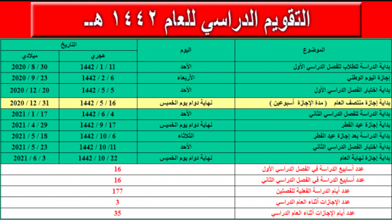 جدول التقويم الدراسي 1442