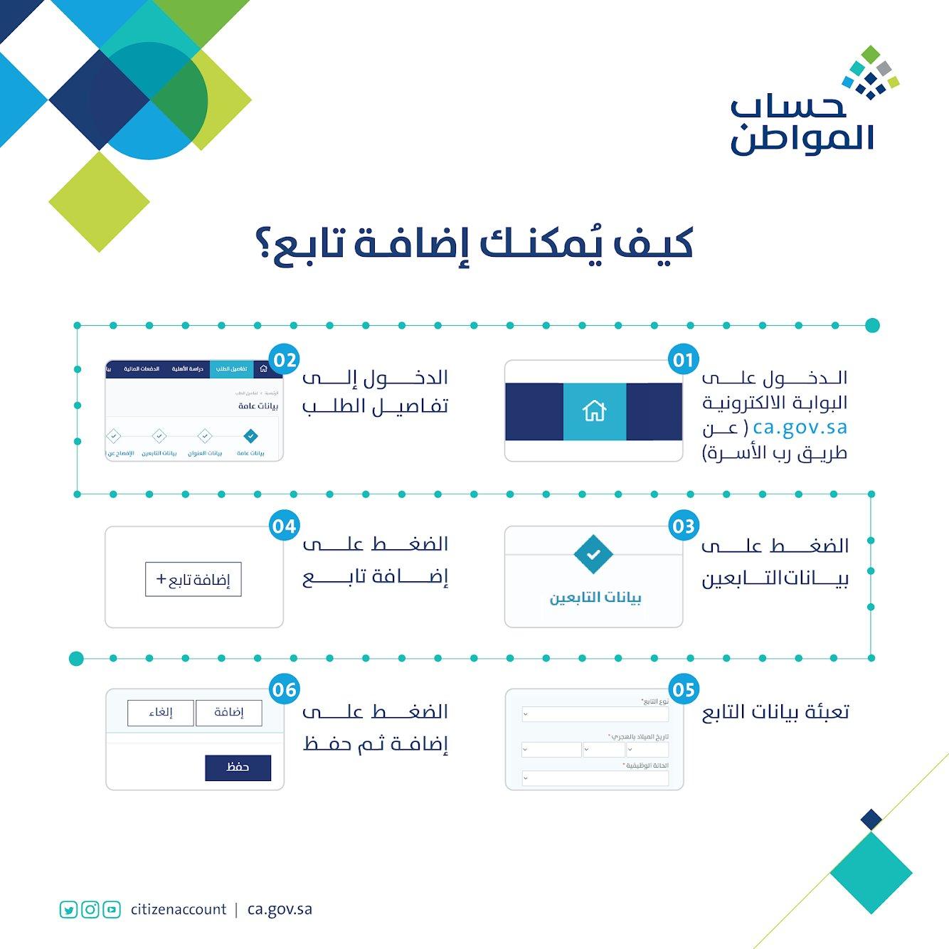 موعد حساب المواطن بالهجري