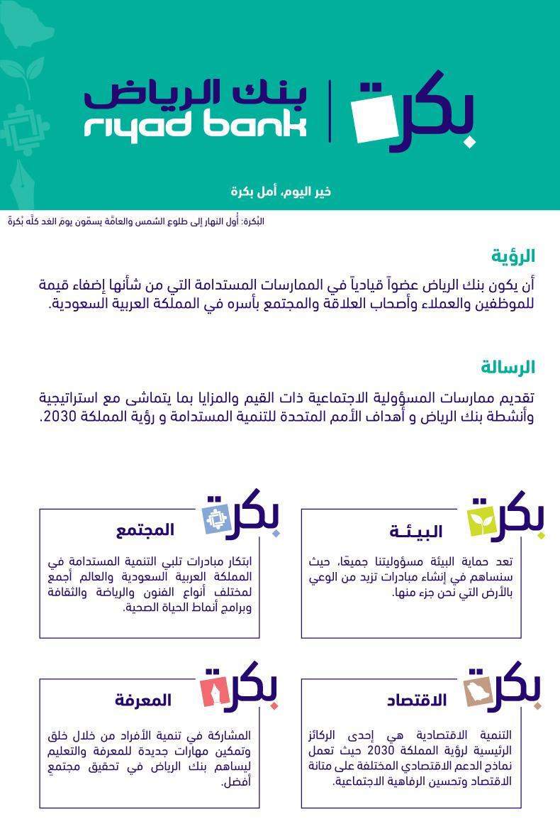 حاسبة التمويل الشخصي بنك الرياض