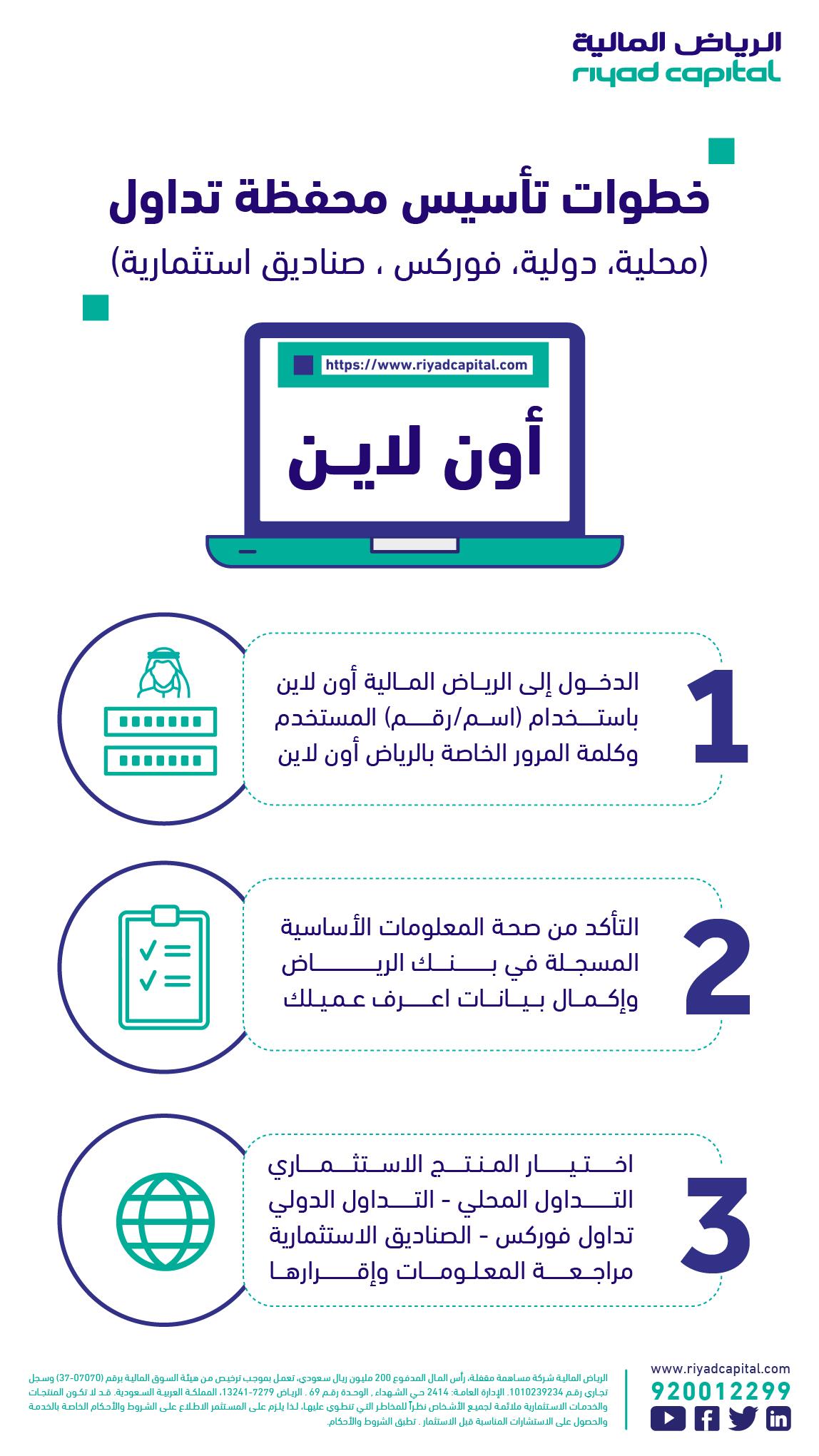 فتح محفظة بنك الرياض
