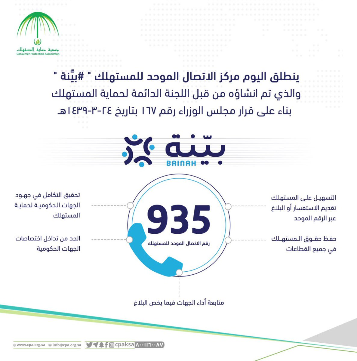 رقم حماية المستهلك السعودية