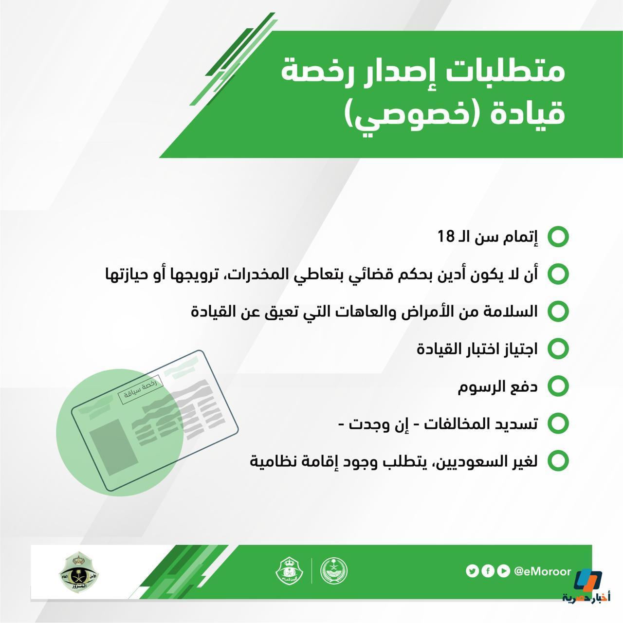 خطوات إصدار رخصة قيادة خصوصي