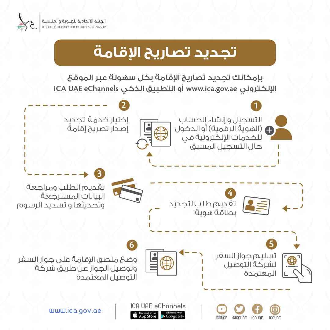 تجديد الإقامة في الإمارات 2021
