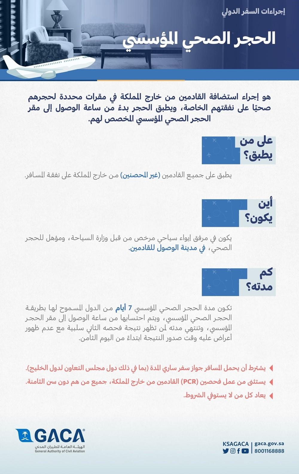 شروط الحجر المؤسسي بالسعودية