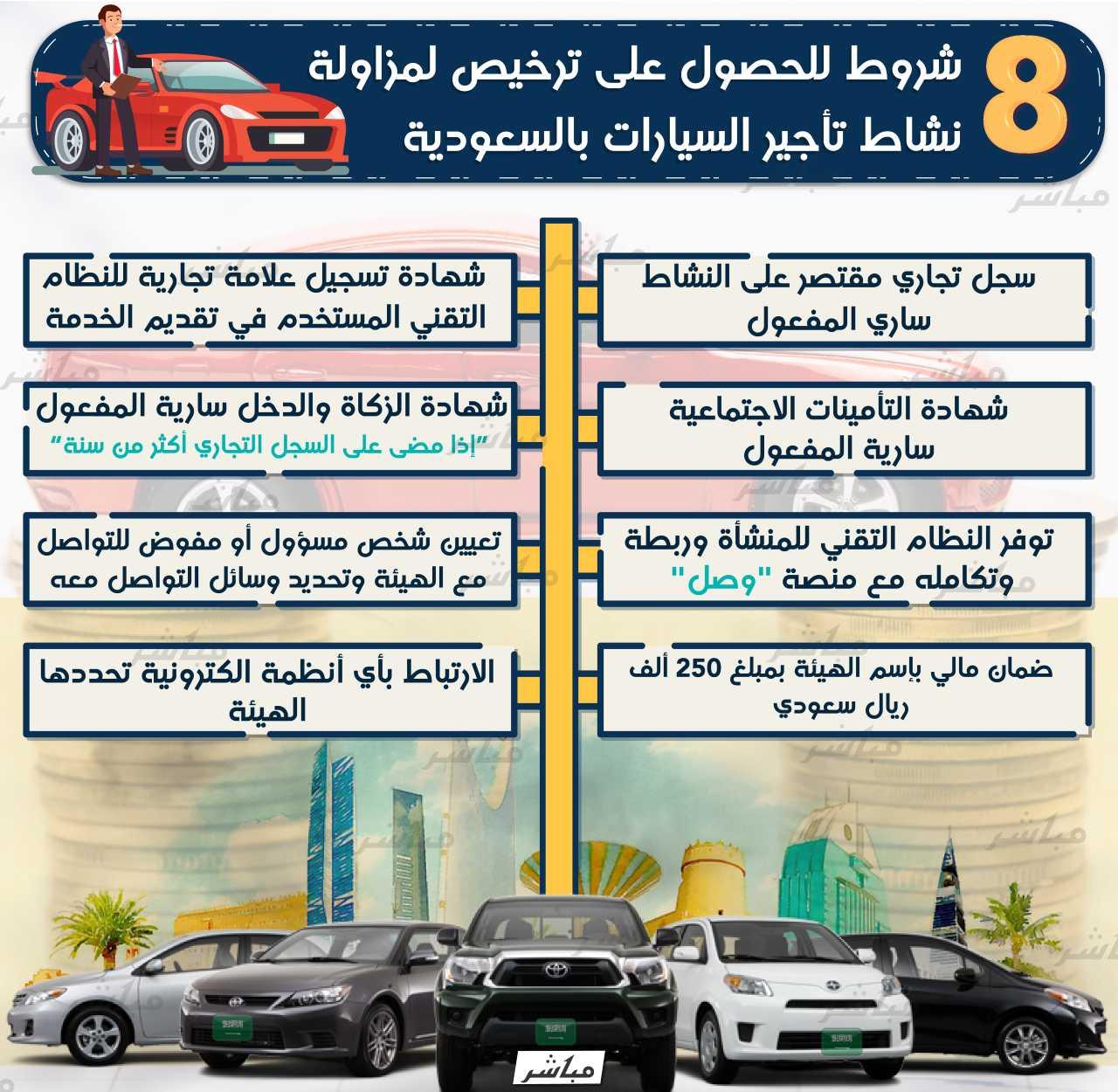 شروط تأجير السيارات بالمملكة العربية السعودية