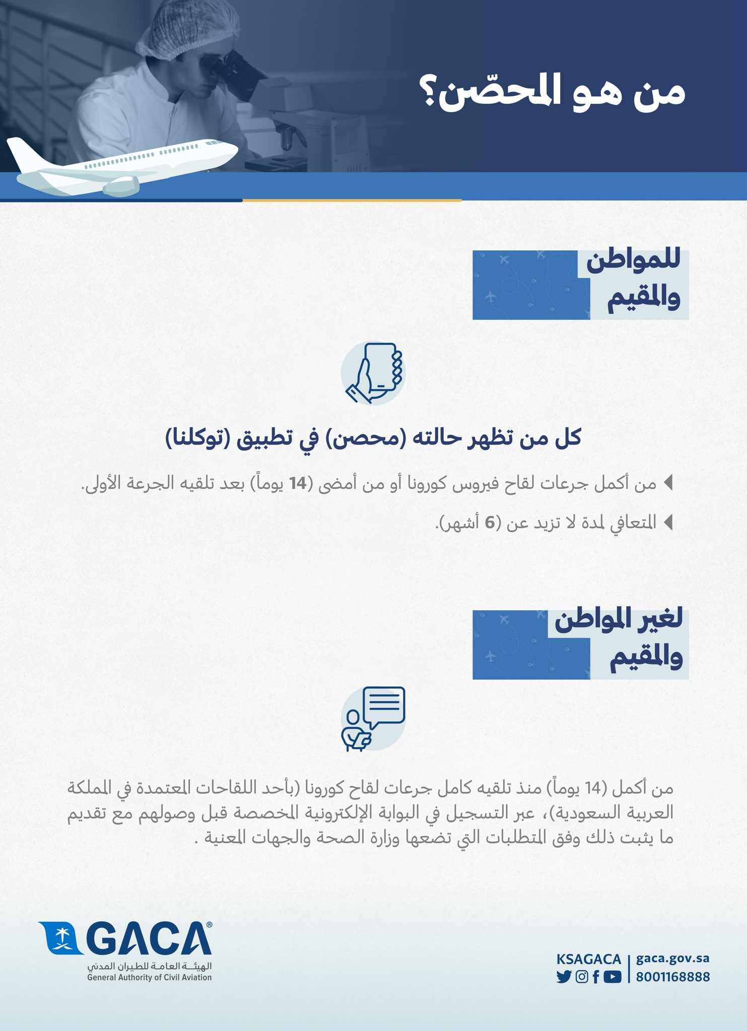 شروط تسجيل المسافرين إلى السعودية إلكترونيًا
