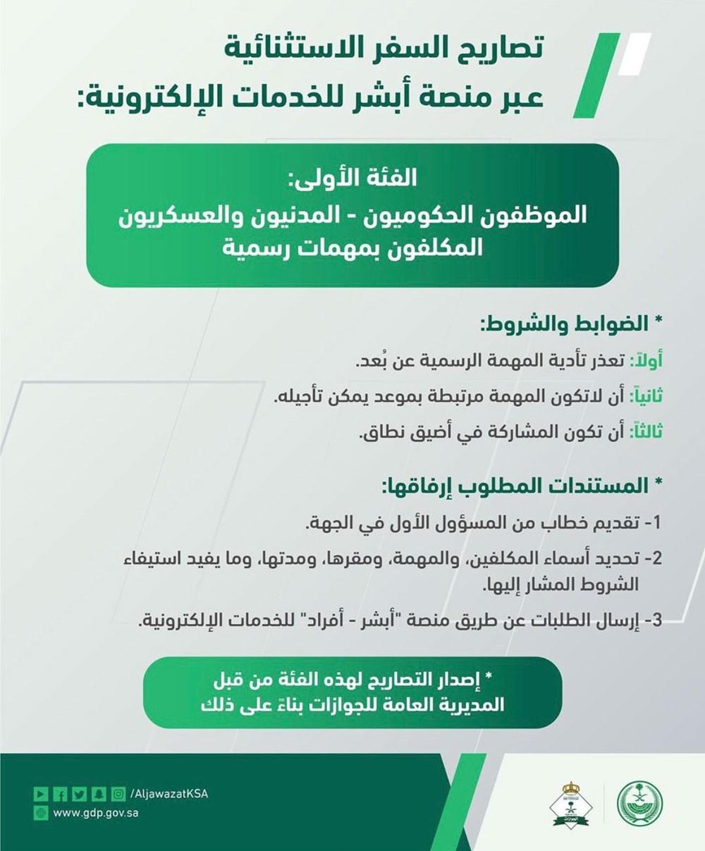 شروط سفر السعوديين إلى مملكة البحرين