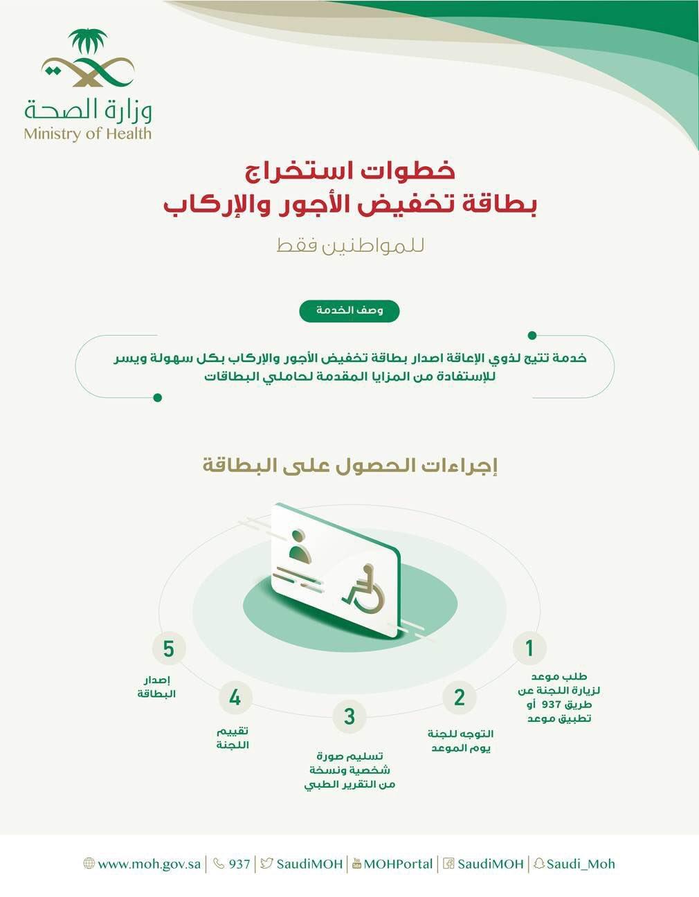 إصدار بطاقة أجور الإركاب للأشخاص ذوي الإعاقة