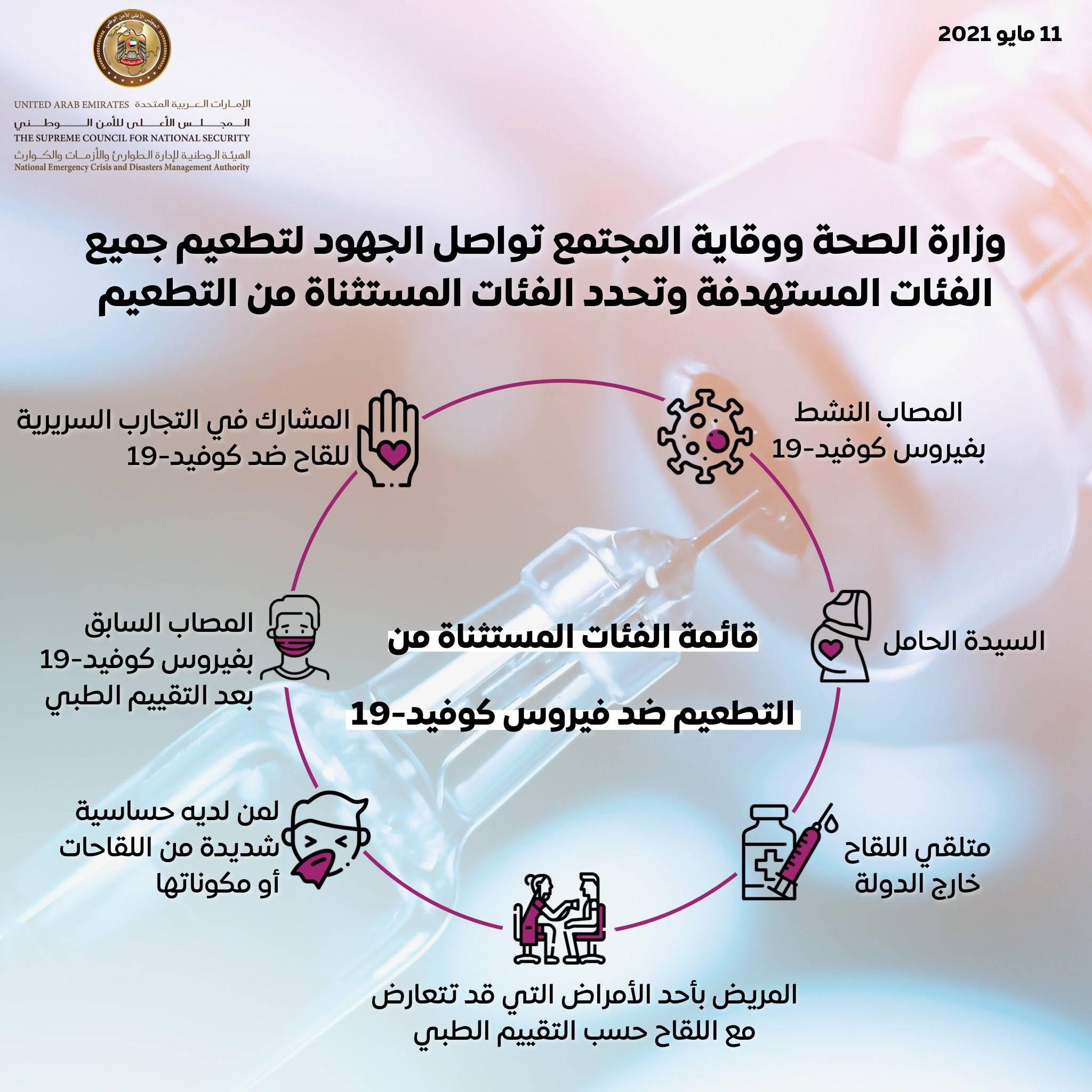 الفئات المستثناة من تطعيم كورونا في الكويت