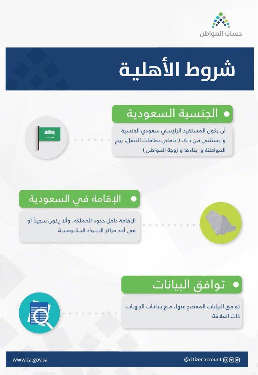 تعديل رقم الجوال في حساب المواطن 2021
