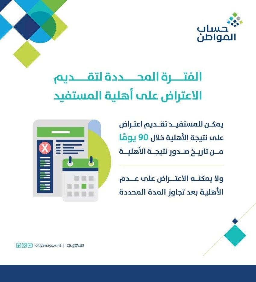 تقديم طلب الاعتراض في حساب المواطن 2021