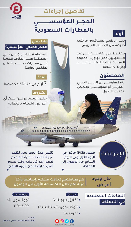 شروط دخول المسافرين للسعودية 2021