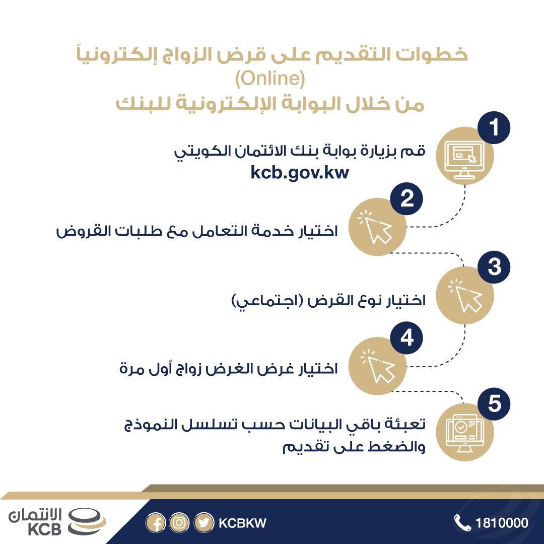 قرض الزواج من بنك الائتمان الكويتي