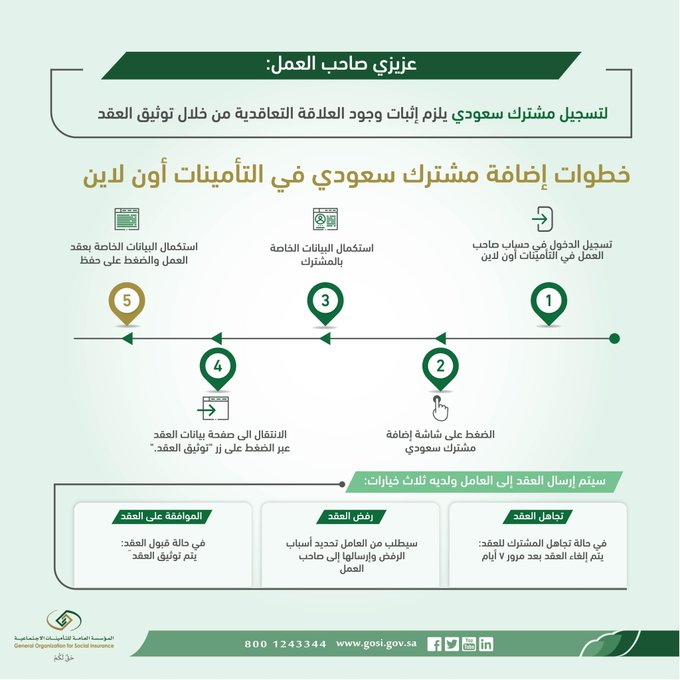 إضافة مشترك سعودي في التأمينات الاجتماعية 1443