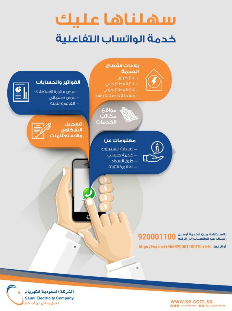 رقم واتسآب الكهرباء بالسعودية